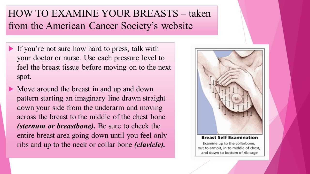 HOW TO EXAMINE YOUR BREASTS – taken from the American Cancer Society's website