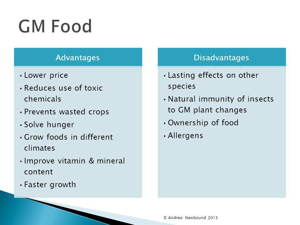 GM Food Advantages Lower price Reduces use of toxic chemicals