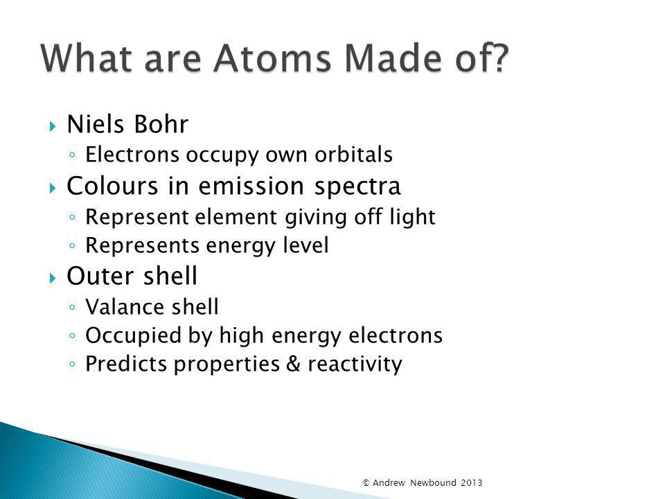 What are Atoms Made of Niels Bohr Colours in emission spectra