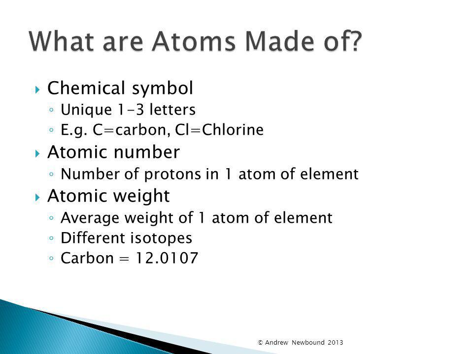 What are Atoms Made of Chemical symbol Atomic number Atomic weight