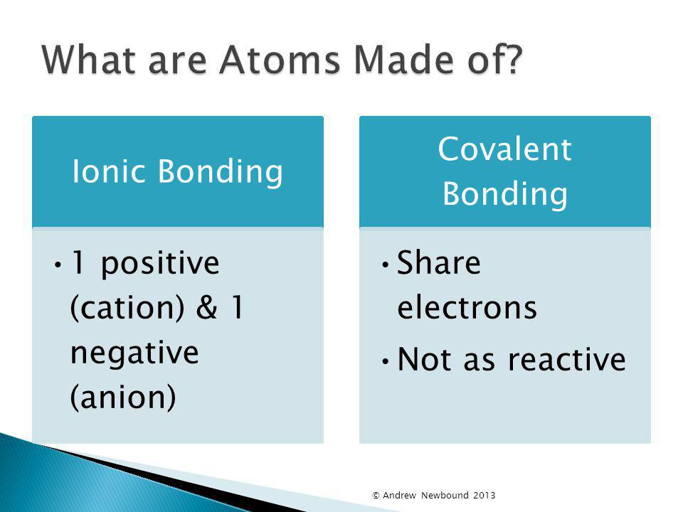 What are Atoms Made of © Andrew Newbound 2013 Ionic Bonding
