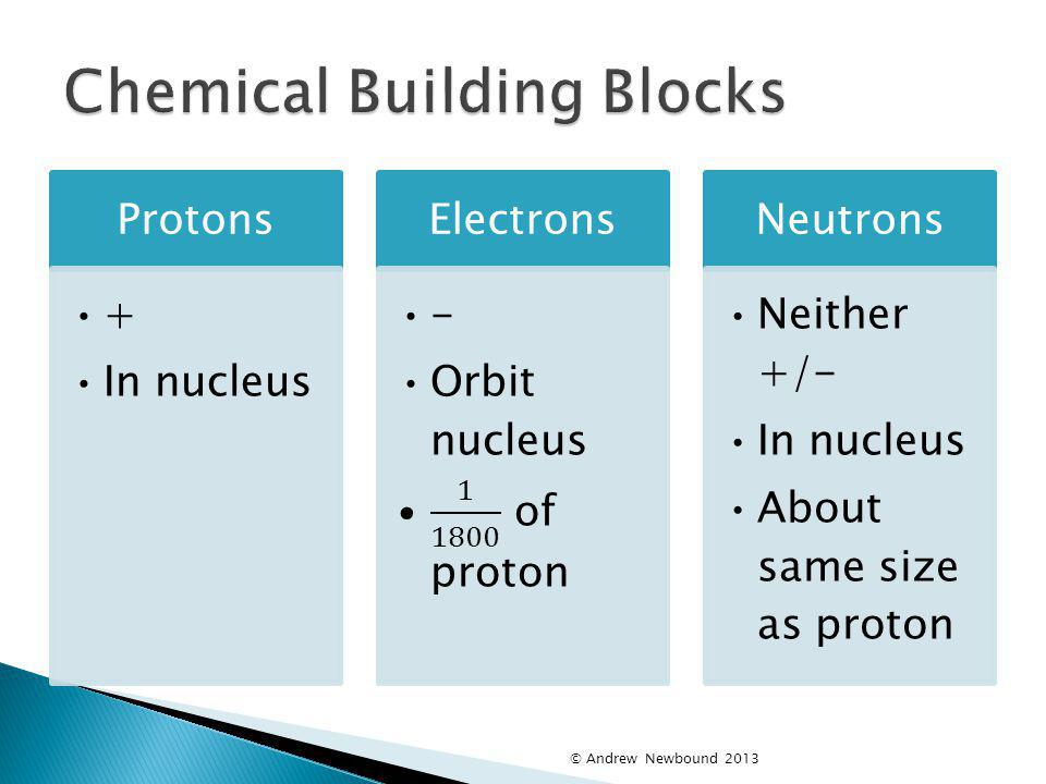 Chemical Building Blocks