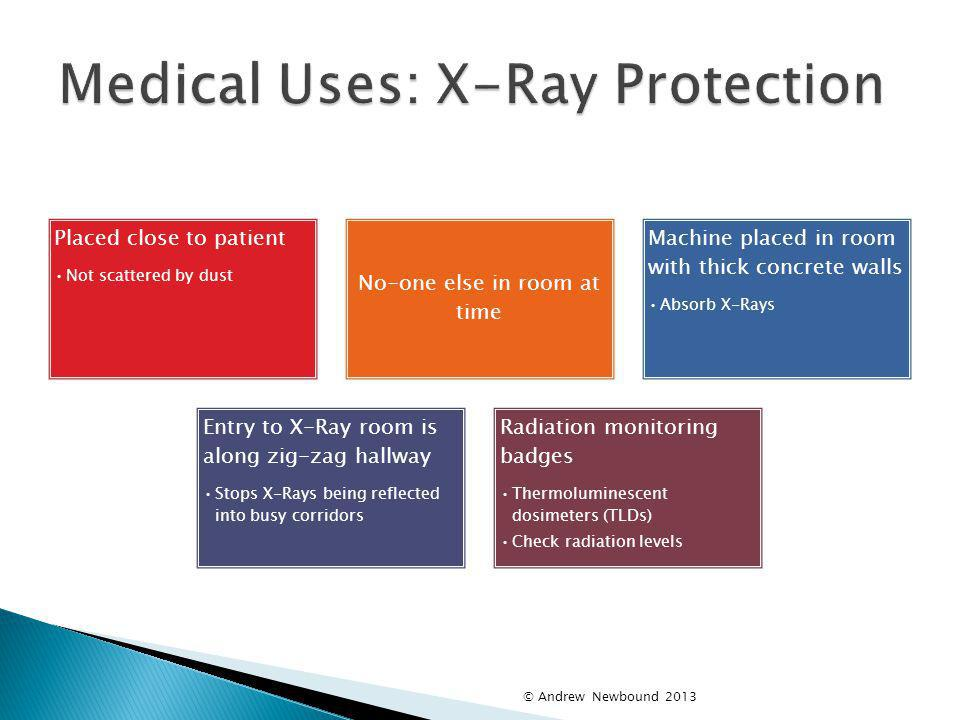 Medical Uses: X-Ray Protection