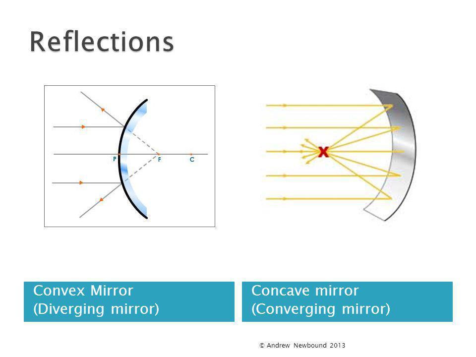 Reflections Convex Mirror (Diverging mirror) Concave mirror