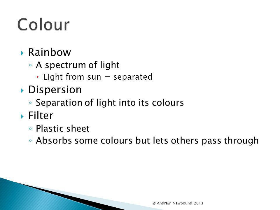 Colour Rainbow Dispersion Filter A spectrum of light