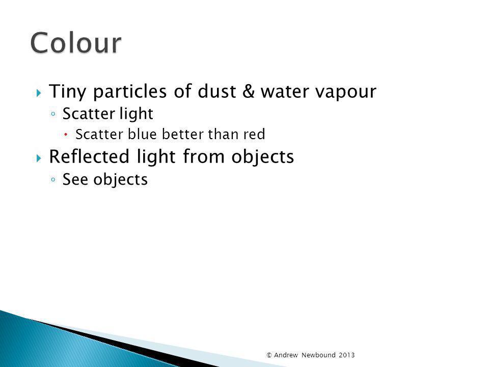 Colour Tiny particles of dust & water vapour