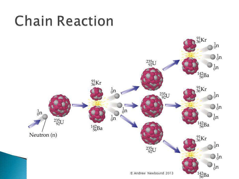 Chain Reaction © Andrew Newbound 2013
