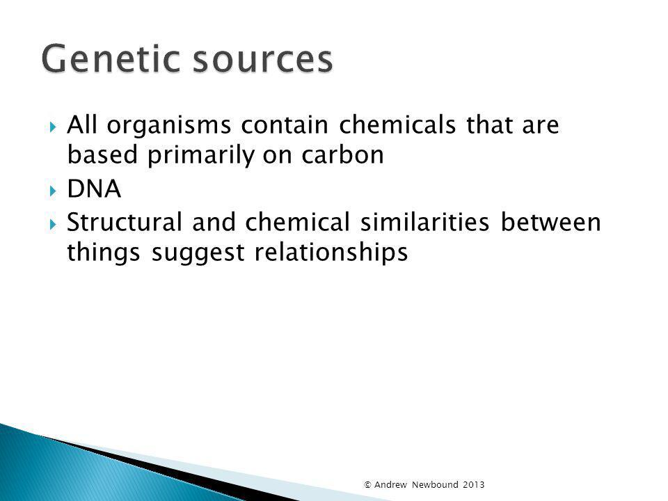 Genetic sources All organisms contain chemicals that are based primarily on carbon. DNA.
