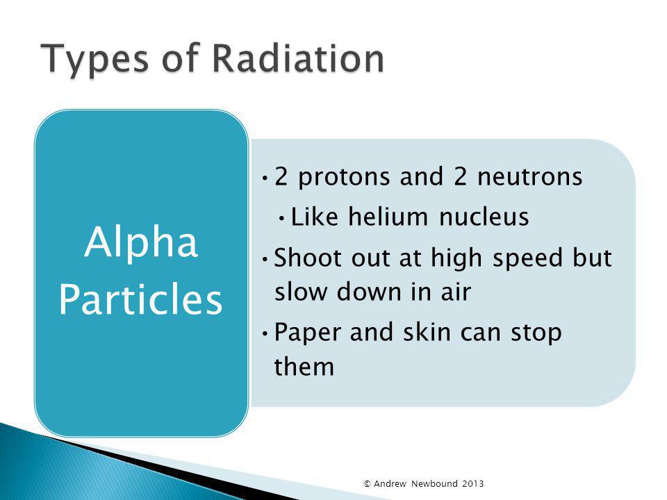 Types of Radiation © Andrew Newbound 2013 Alpha Particles