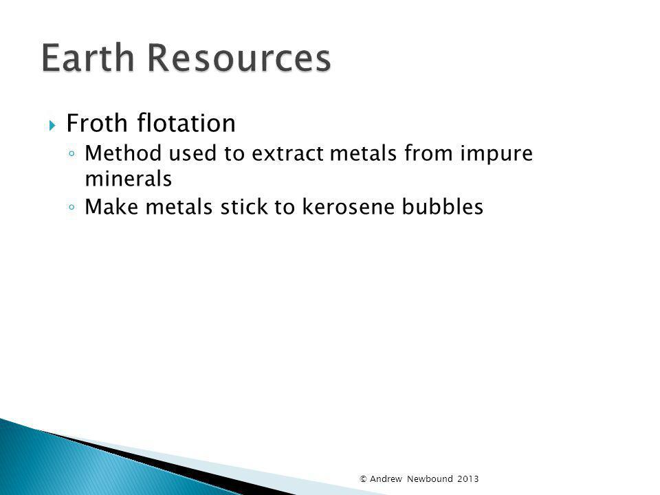 Earth Resources Froth flotation