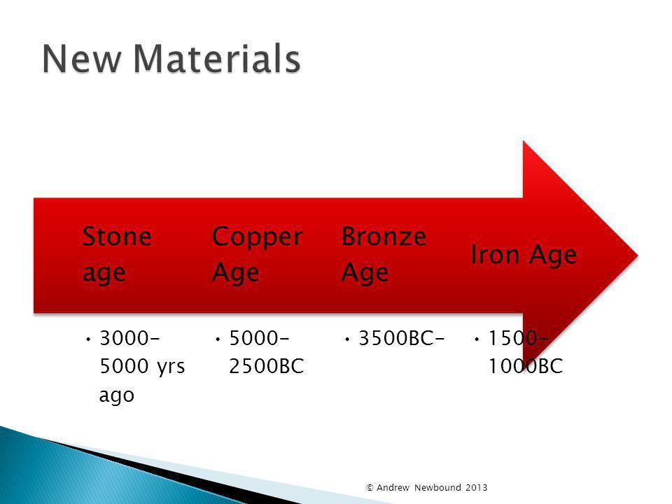 New Materials Iron Age Bronze Age Copper Age Stone age 1500-1000BC