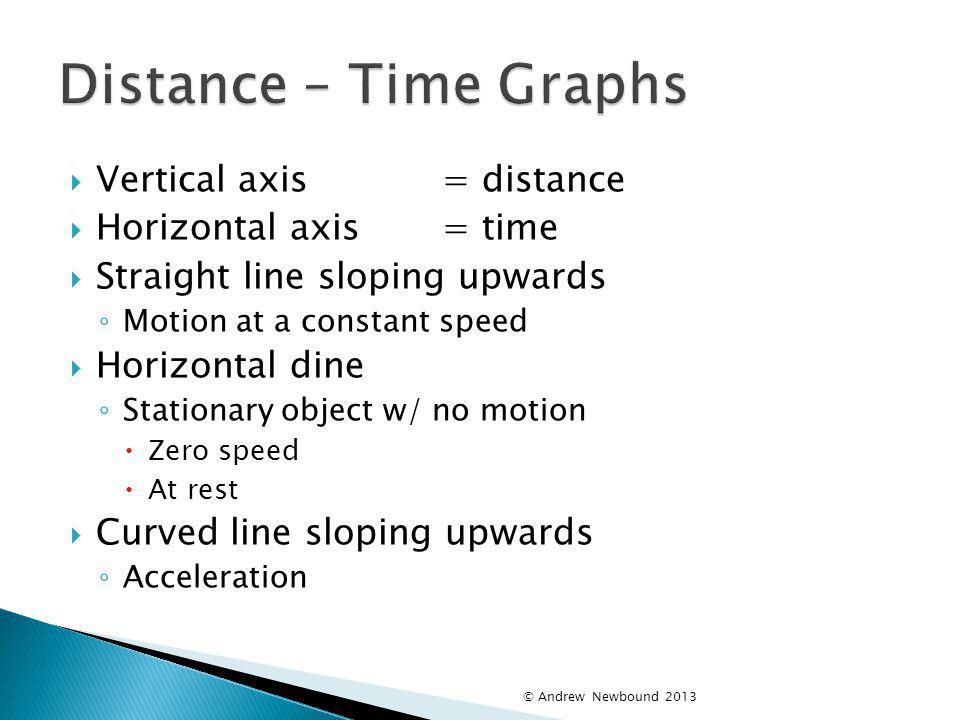 Distance – Time Graphs Vertical axis = distance Horizontal axis = time