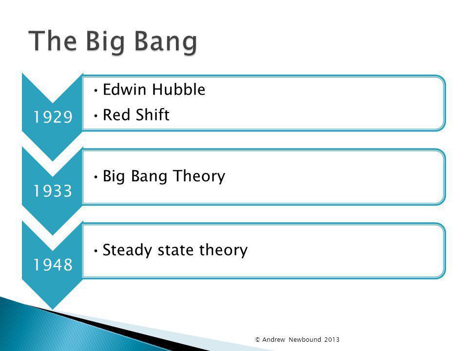 The Big Bang 1929 1933 1948 Edwin Hubble Red Shift Big Bang Theory