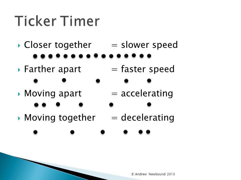 Ticker Timer Closer together = slower speed