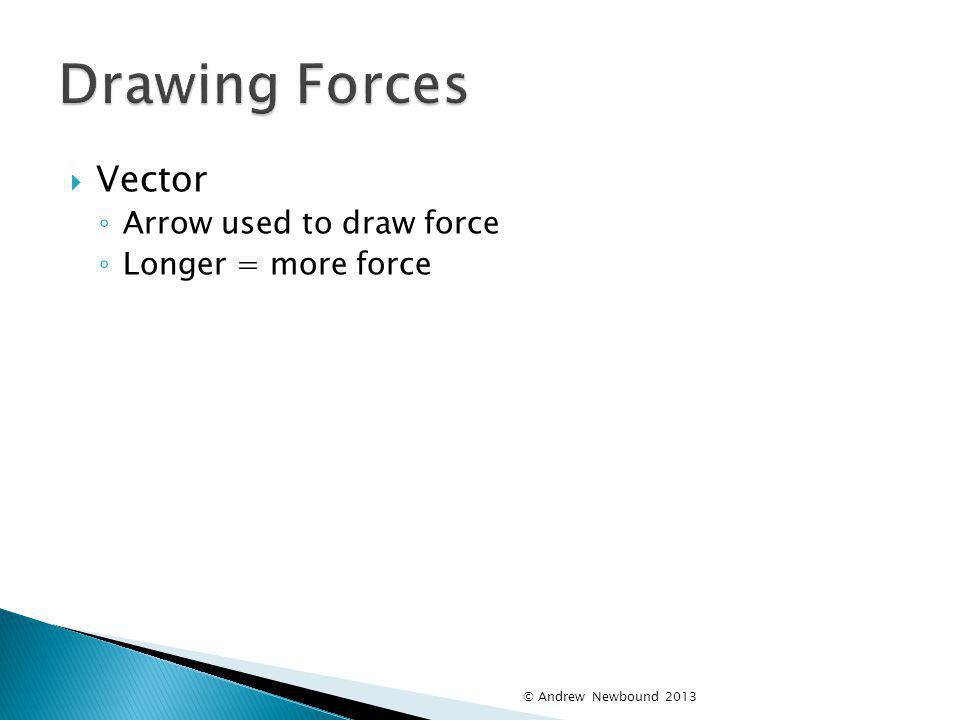 Drawing Forces Vector Arrow used to draw force Longer = more force