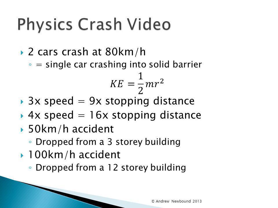 Physics Crash Video 2 cars crash at 80km/h 𝐾𝐸= 1 2 𝑚 𝑟 2