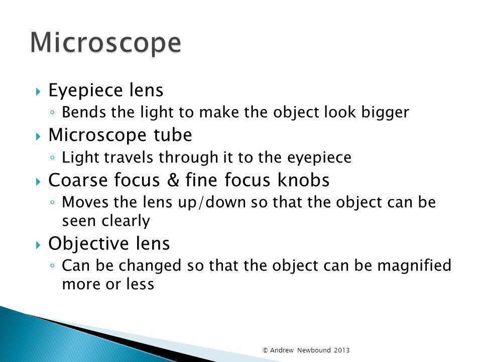 Microscope Eyepiece lens Microscope tube