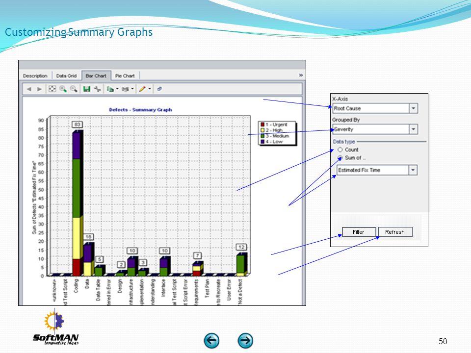 Customizing Summary Graphs
