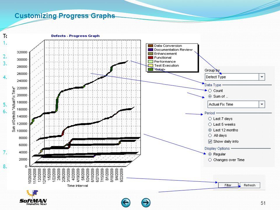 Customizing Progress Graphs