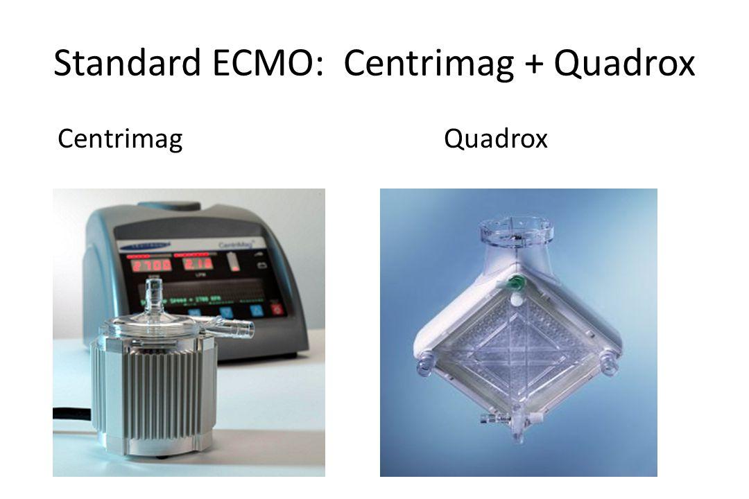 Standard ECMO: Centrimag + Quadrox