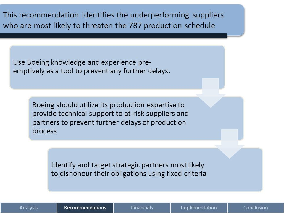 This recommendation identifies the underperforming suppliers who are most likely to threaten the 787 production schedule