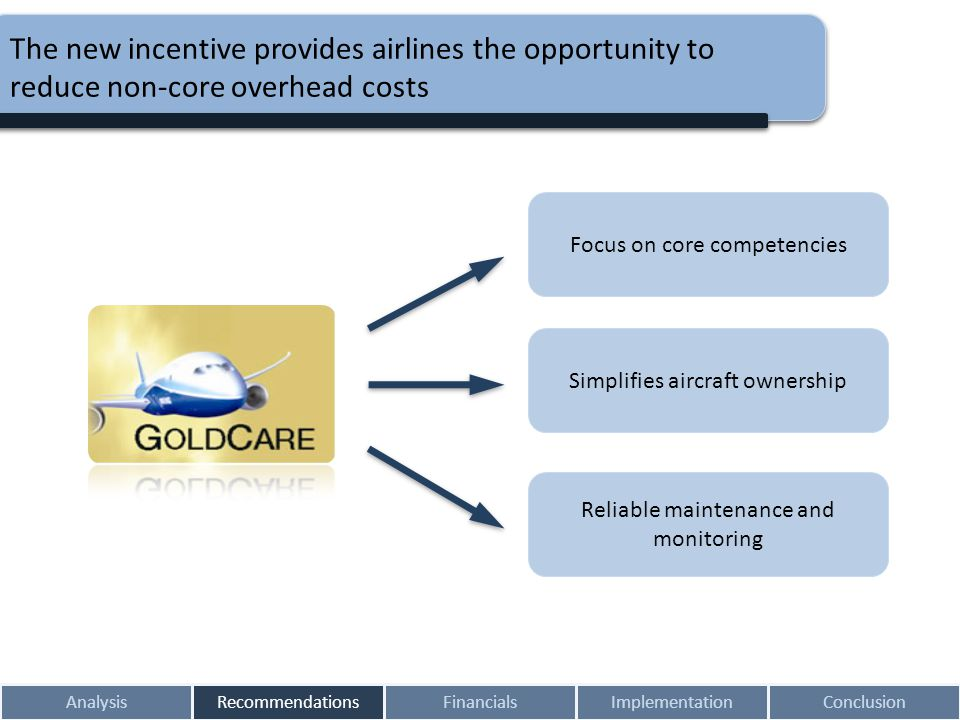 The new incentive provides airlines the opportunity to reduce non-core overhead costs