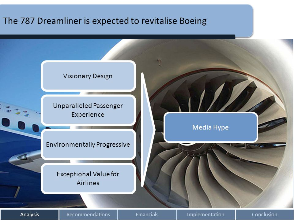 The 787 Dreamliner is expected to revitalise Boeing