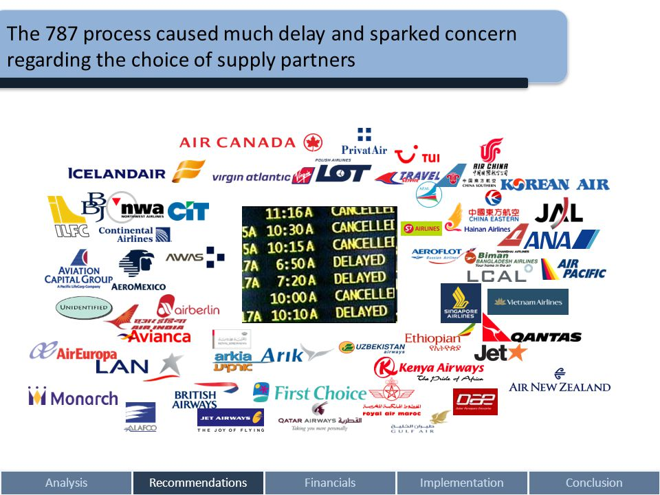 The 787 process caused much delay and sparked concern regarding the choice of supply partners