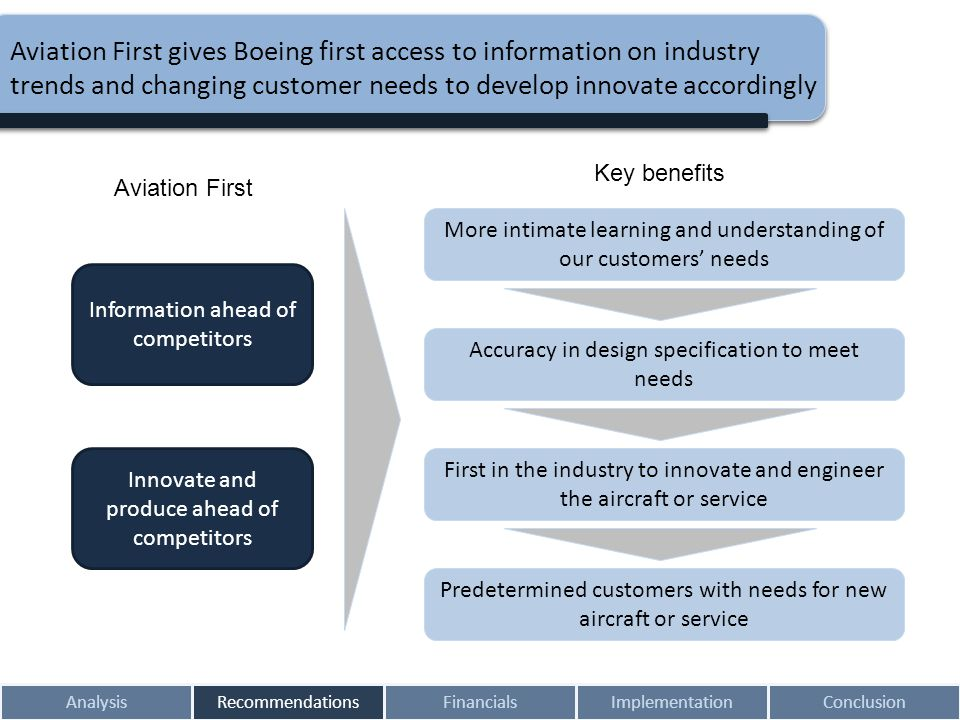 Aviation First gives Boeing first access to information on industry trends and changing customer needs to develop innovate accordingly