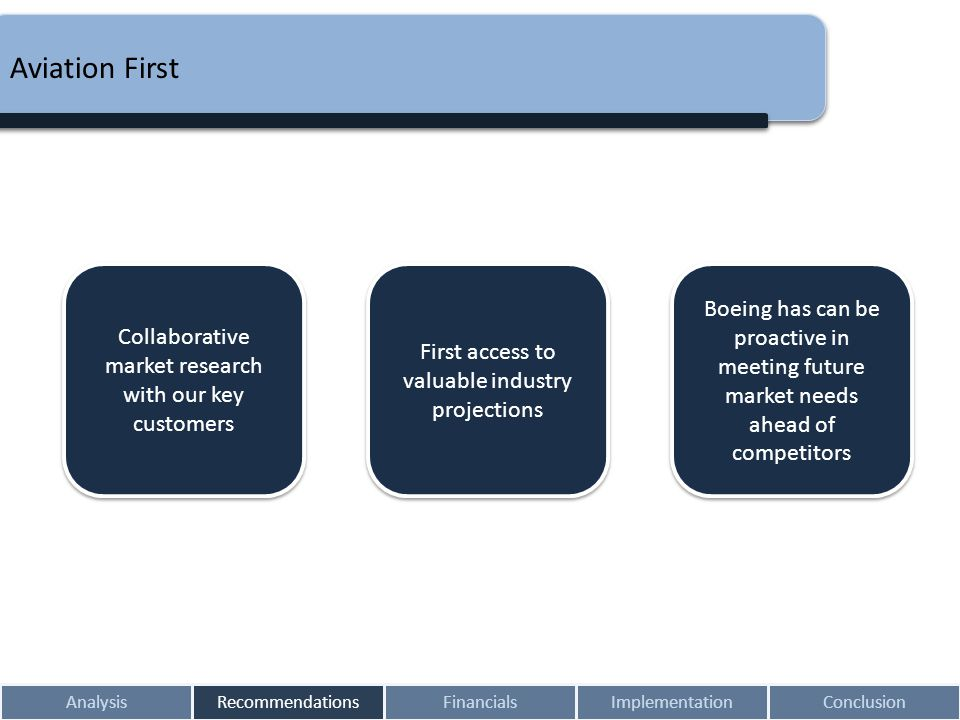Aviation First Collaborative market research with our key customers. First access to valuable industry projections.