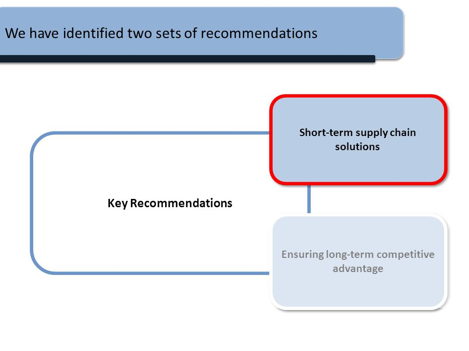 We have identified two sets of recommendations