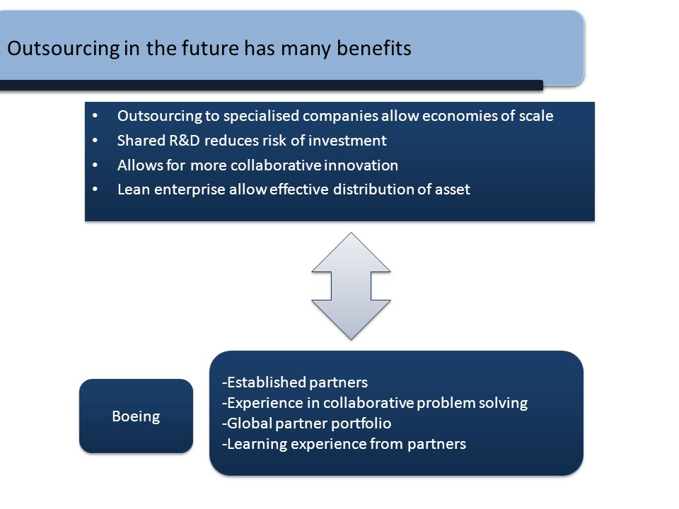 Outsourcing in the future has many benefits