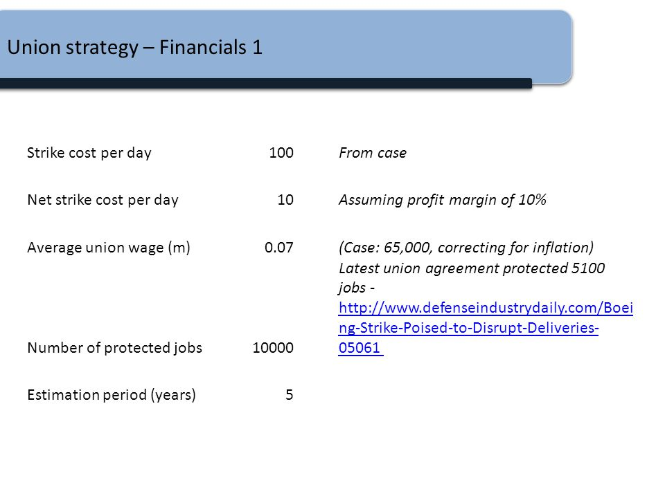 Union strategy – Financials 1