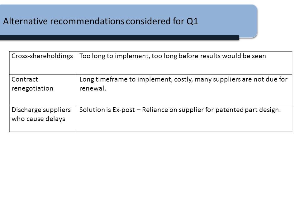 Alternative recommendations considered for Q1