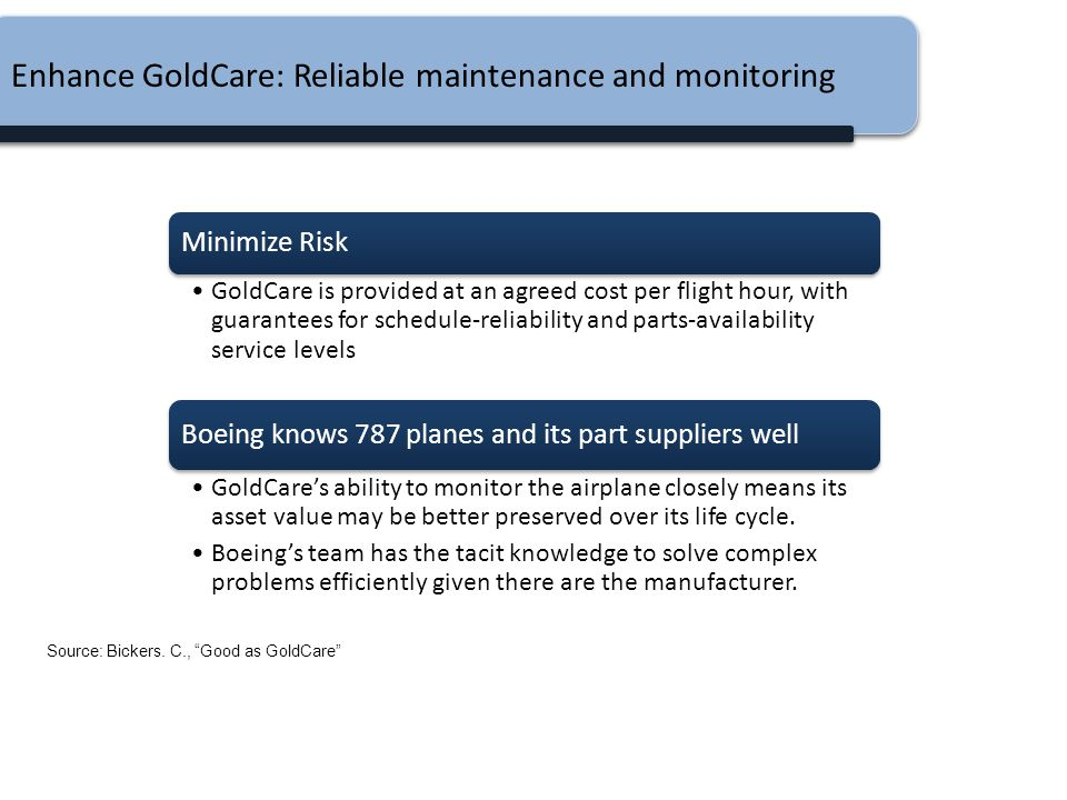 Enhance GoldCare: Reliable maintenance and monitoring