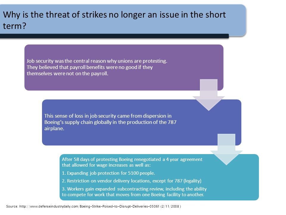 Why is the threat of strikes no longer an issue in the short term