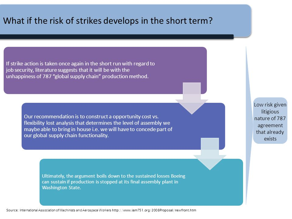 What if the risk of strikes develops in the short term