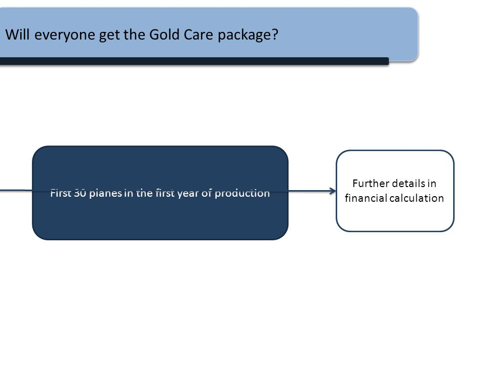 Will everyone get the Gold Care package