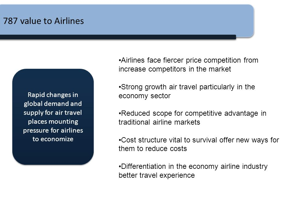787 value to Airlines Airlines face fiercer price competition from increase competitors in the market.