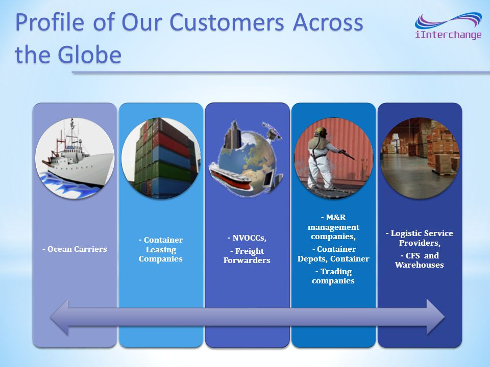 Profile of Our Customers Across the Globe