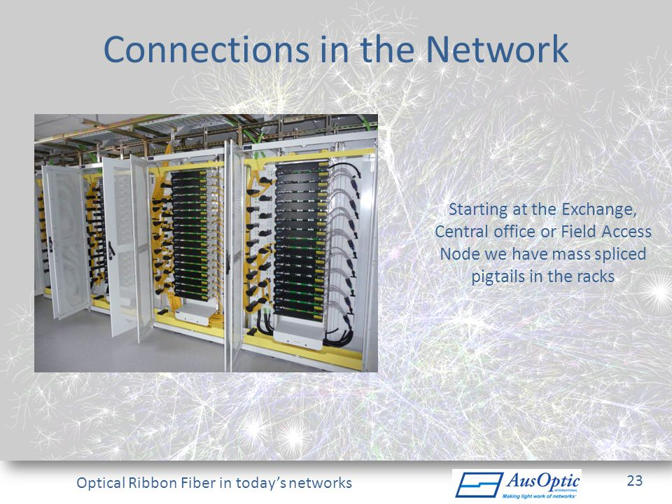 Connections in the Network