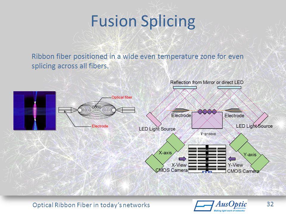 Fusion Splicing Ribbon fiber positioned in a wide even temperature zone for even splicing across all fibers.