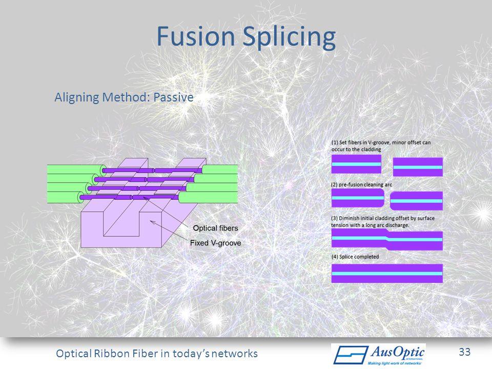 Fusion Splicing Aligning Method: Passive