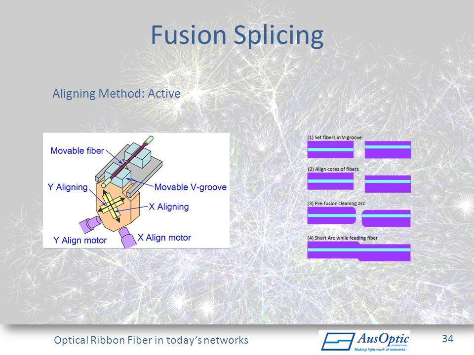 Fusion Splicing Aligning Method: Active