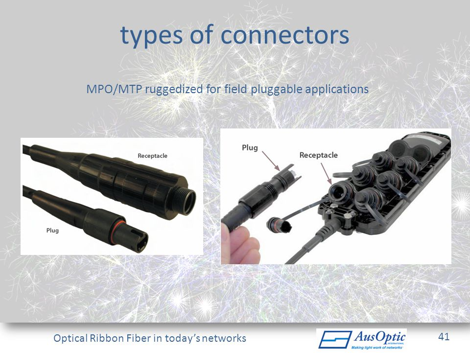 types of connectors MPO/MTP ruggedized for field pluggable applications