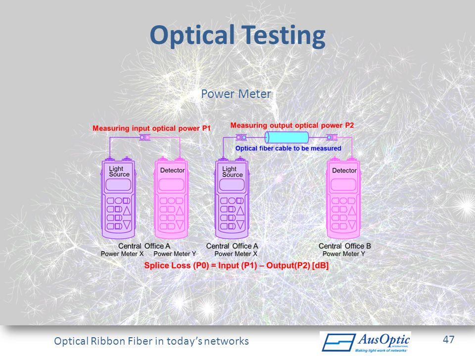 Optical Testing Power Meter