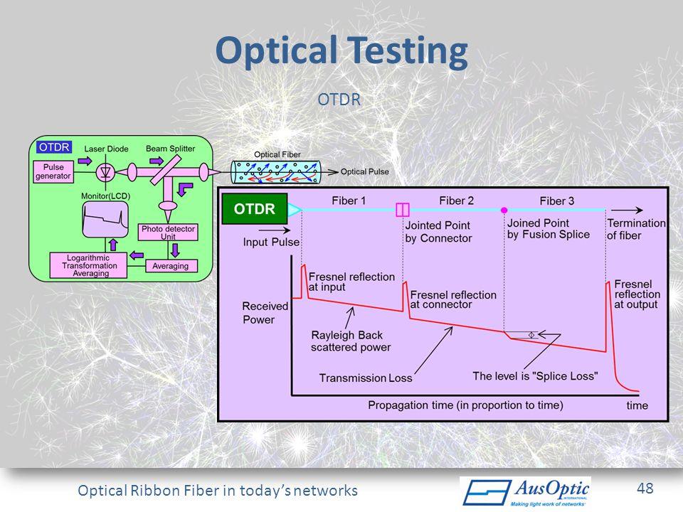 Optical Testing OTDR