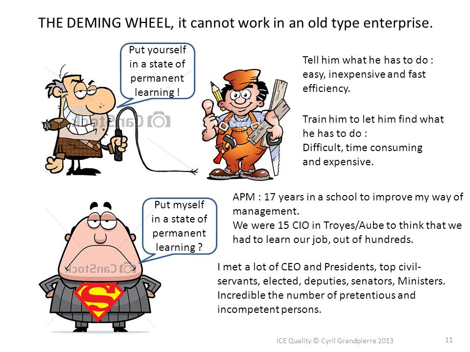 THE DEMING WHEEL, it cannot work in an old type enterprise.