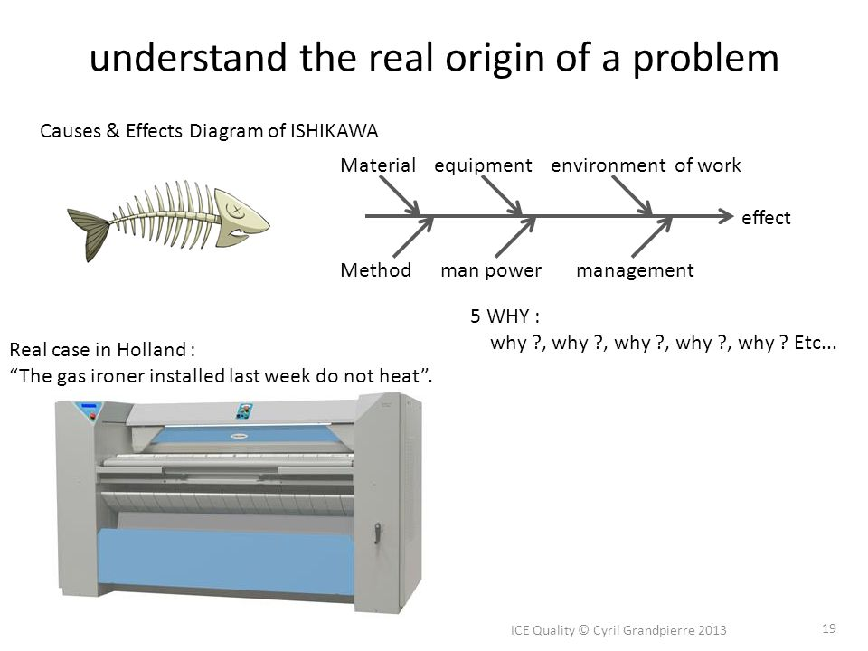 understand the real origin of a problem