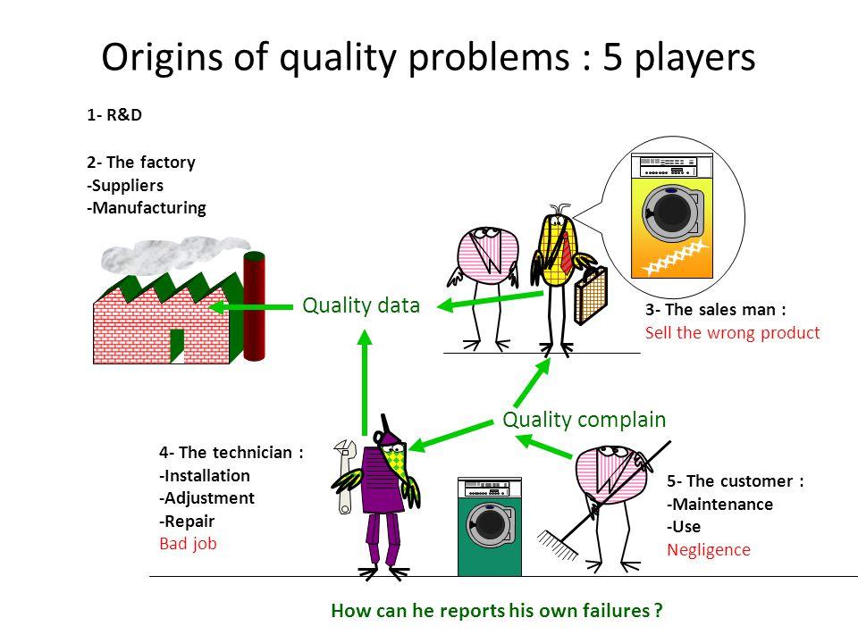 Origins of quality problems : 5 players